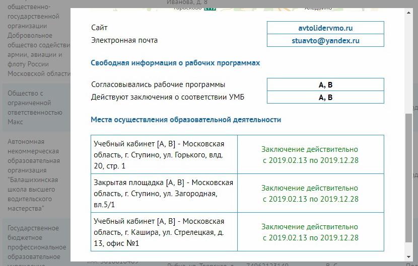 Медицинская справка для водительского удостоверения получить в Ступино